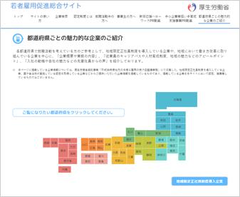 厚生労働省「若者雇用促進総合サイト」